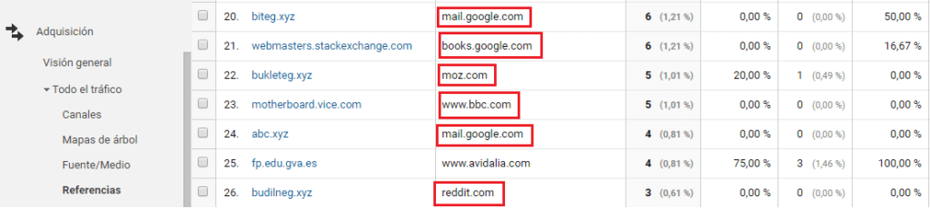 referrer-spam-avidalia-3