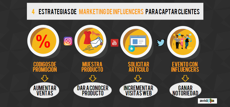 marketing-de-influencers-estrategias-avidalia